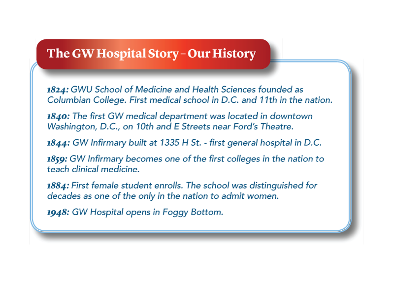 GW Story